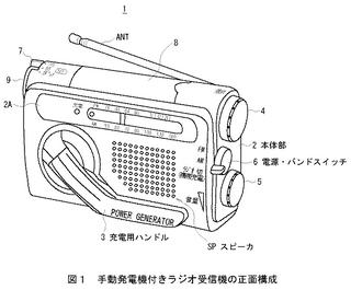 手動発電機付きラジオ.png