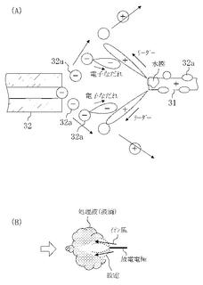 特許4023512.png