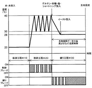特開2010-193781.png