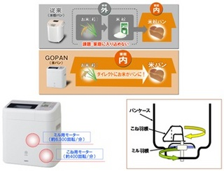 GOPAN工程写真.jpg