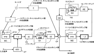 jpB-2006-301247_mainfig2.png
