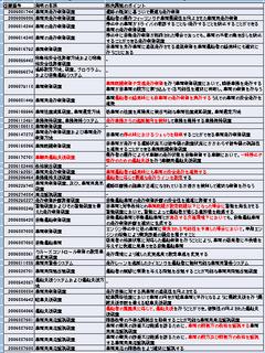 トヨタ2006-36.png