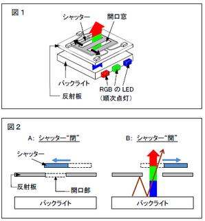 MEMS-Display.png